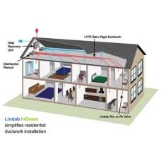 Indomo ventilatsiooni süsteemist pilt